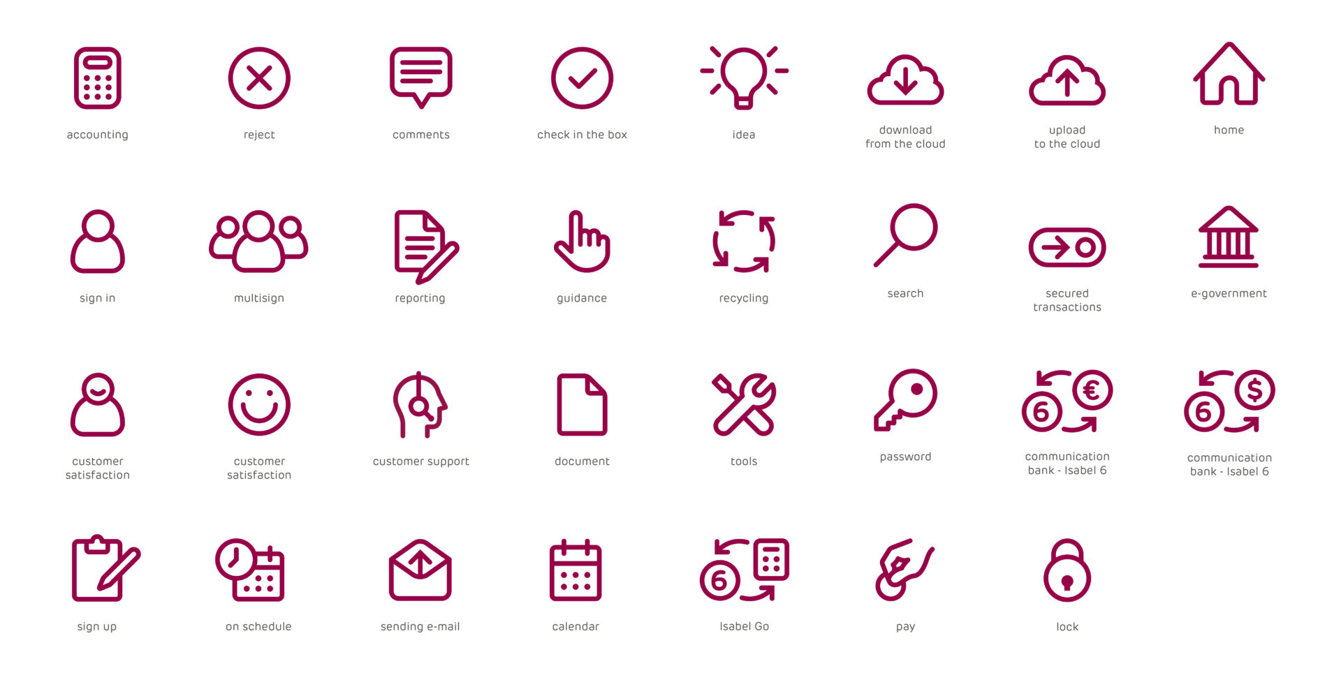 Custom icons for Isabel Group